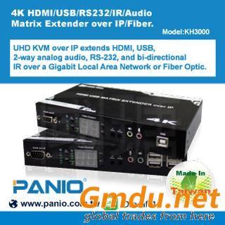4K HDMI/USB/RS232 Matrix Extender over IP and Fiber