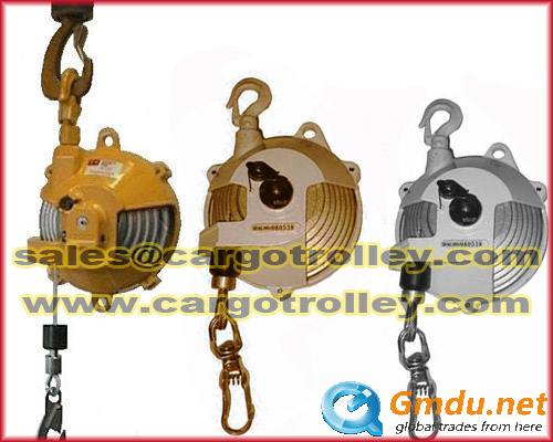 Spring balancers application and pictures
