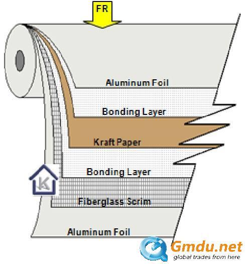 APRA K431 - Reflective Insulation/Radiant Barrier