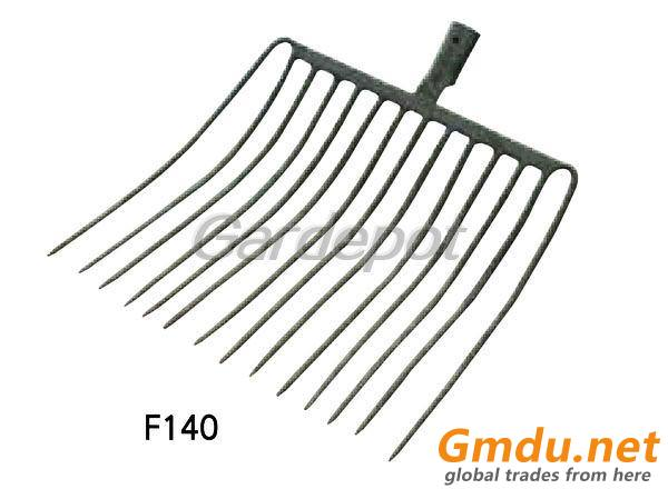 Fork tools