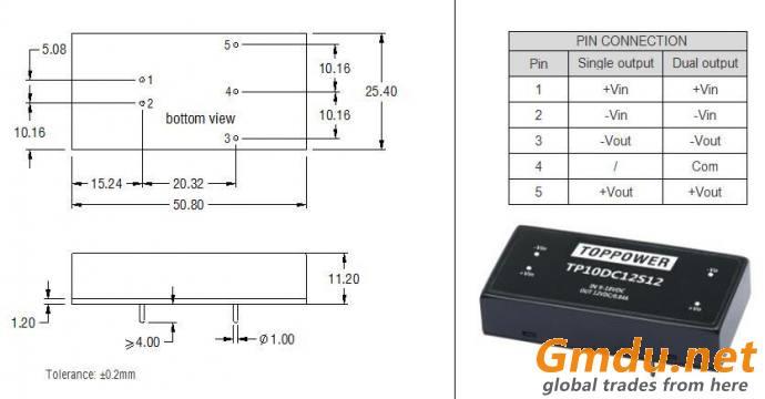 10W Wide Input Voltage DC/DC Converters TP10DC