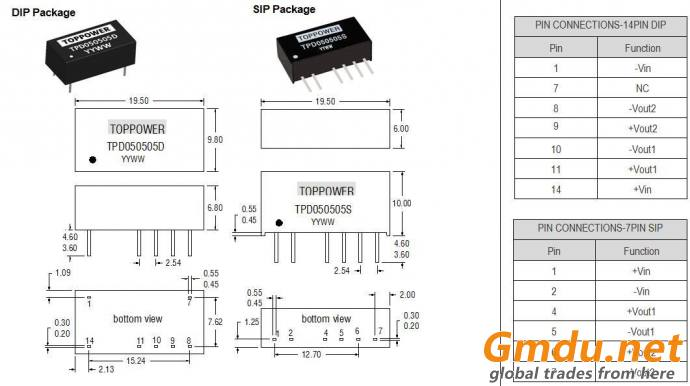 1W Isolated Twin Output DC/DC Converters TPD