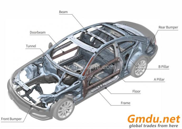 hot stamping automotive parts