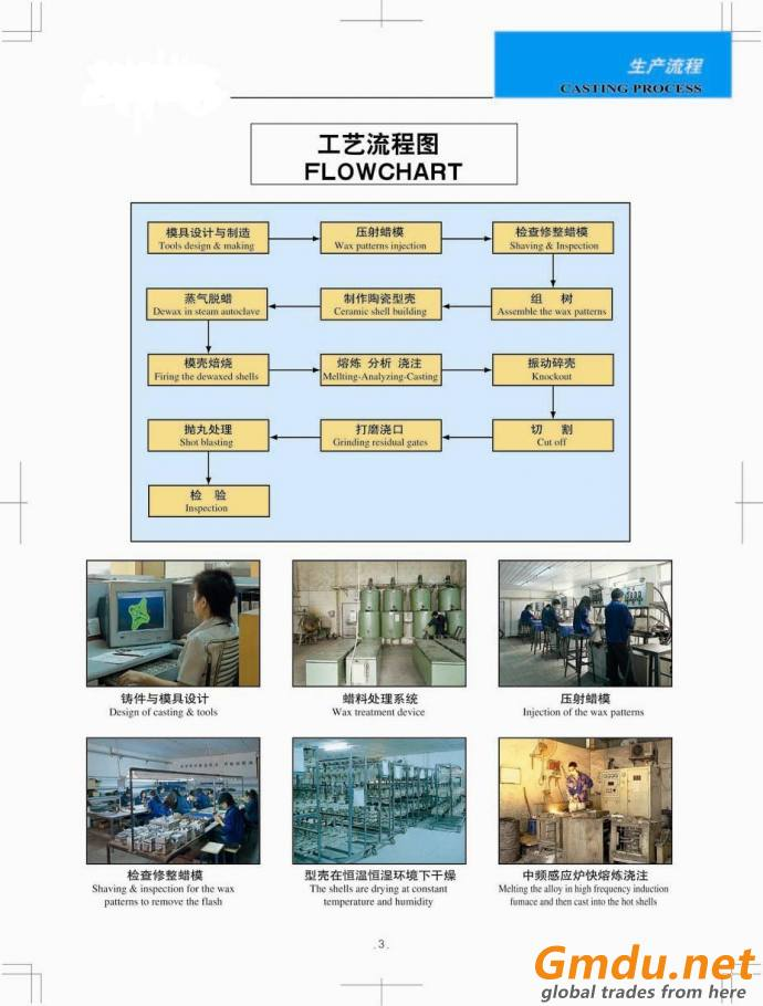 Metal casting OEM for metal parts for all industrial