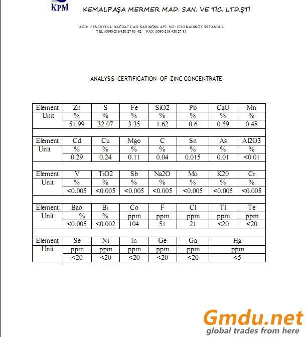 Zinc concentrate 52%