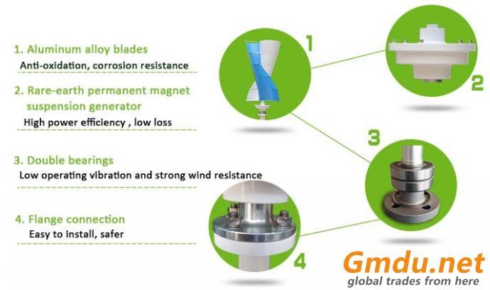 FX-200W Vertical Axis Wind Turbine (X-Type)