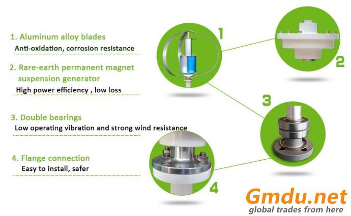 FQ-3KW Maglev Vertical Axis Wind Turbine (VAWT)