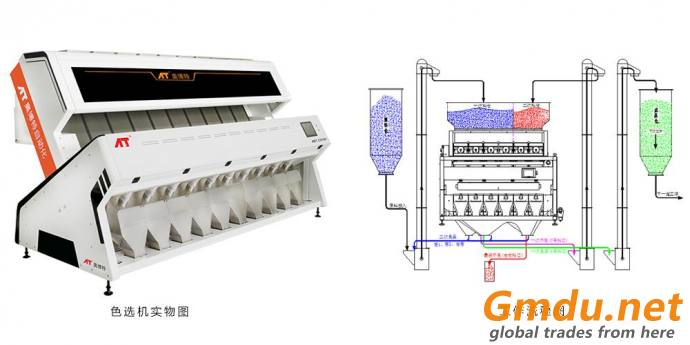 ABT YJT sungreat full RGB color sorter , colorful image capturing, remote control