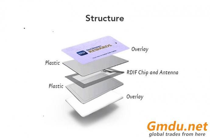 Smart Card Custom NXP MIFARE 1K CARD