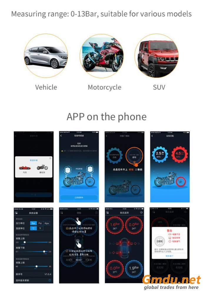 Bluetooth tire pressure monior TMPS with TI chip and to monitoring and positionning.