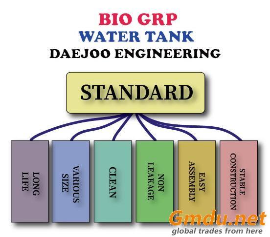 Bio GRP water tank for Bahrain