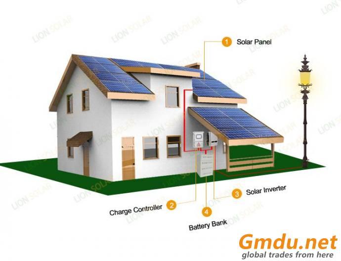 Mono solar panel for solar system