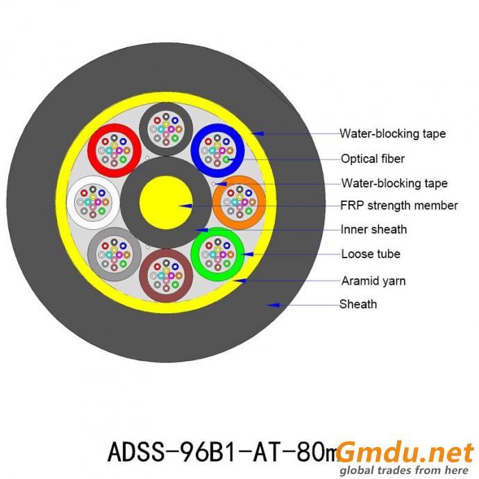 ADSS 96 core B1-AT-80MM
