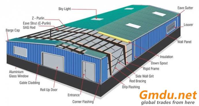 Portal Steel Structure Warehouses Logistic
