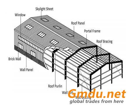CE, SGS certificated products portal steel structure warehouses logistic