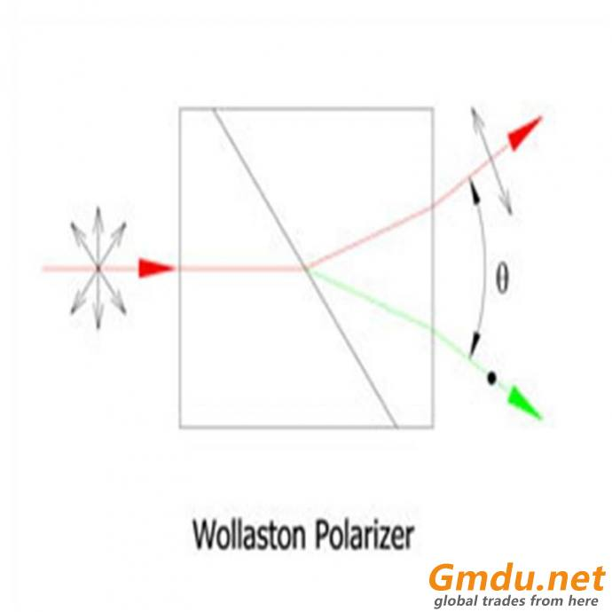 Wollaston Polarizer