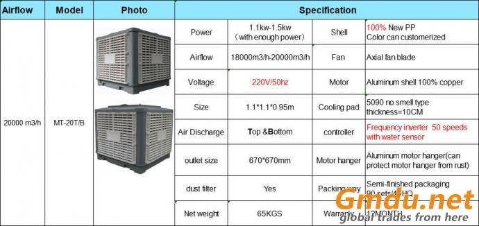 18000 m3/h industrial air cooler